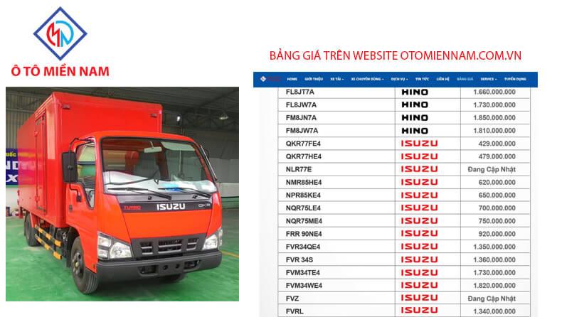 giá xe ô tô tải Isuzu