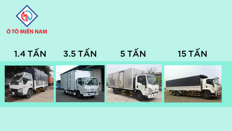 lý do nên mua xe tải Isuzu